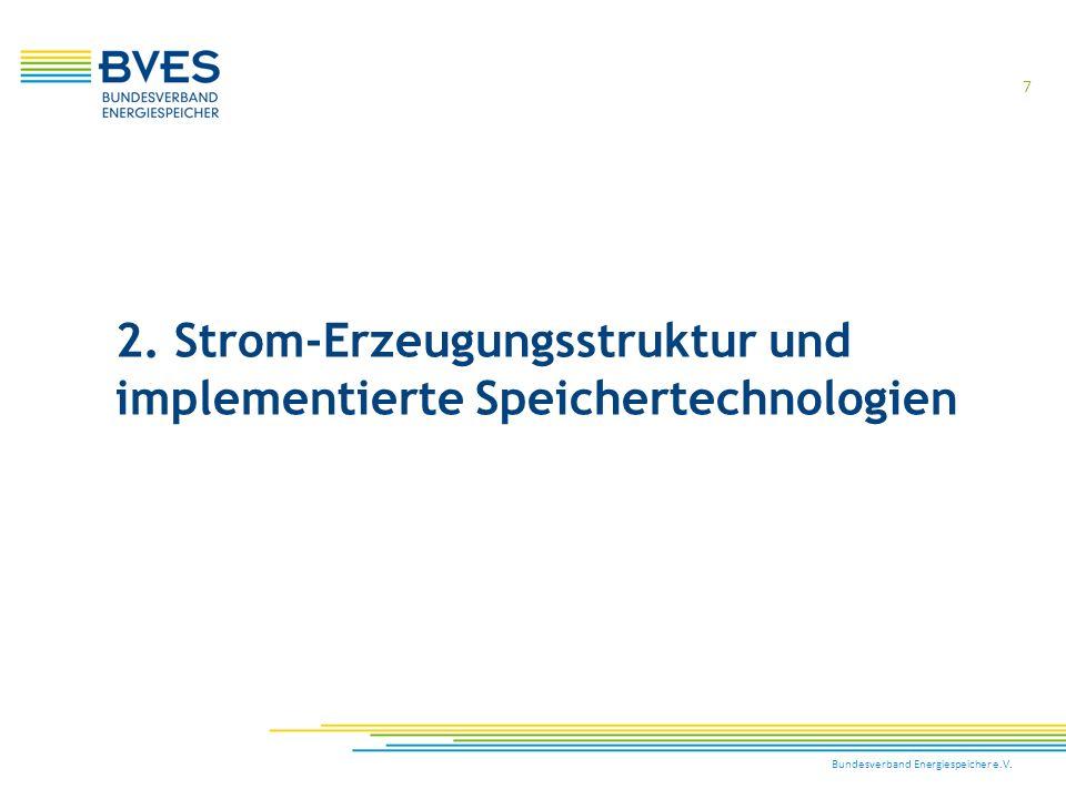Bundesverband Energiespeicher e.V. 8 Strommix in Deutschland 2014 Quelle: ZSW, BDEW