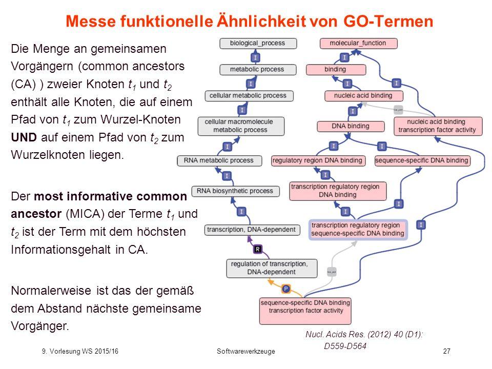 9. Vorlesung WS 2015/16Softwarewerkzeuge27 Messe funktionelle Ähnlichkeit von GO-Termen Nucl.