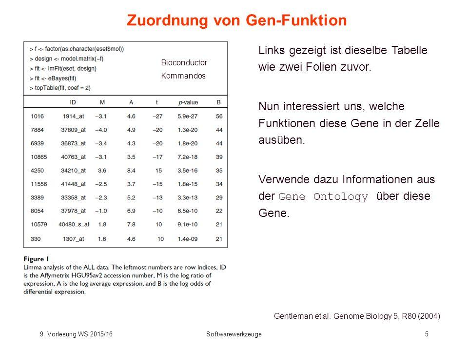 9. Vorlesung WS 2015/16Softwarewerkzeuge5 Zuordnung von Gen-Funktion Gentleman et al.