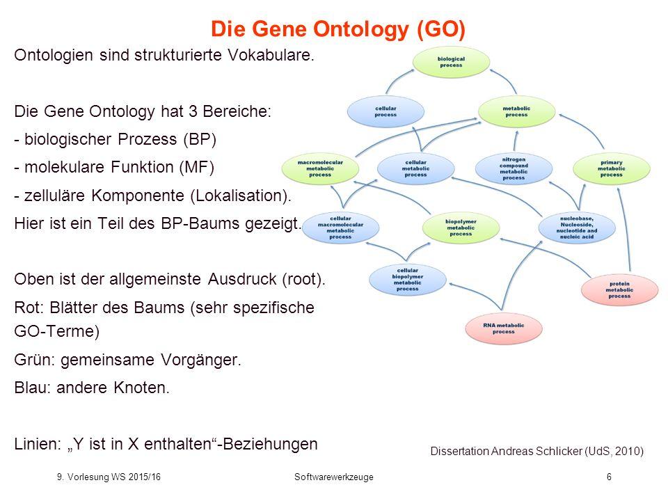 9. Vorlesung WS 2015/16Softwarewerkzeuge6 Die Gene Ontology (GO) Ontologien sind strukturierte Vokabulare. Die Gene Ontology hat 3 Bereiche: - biologi