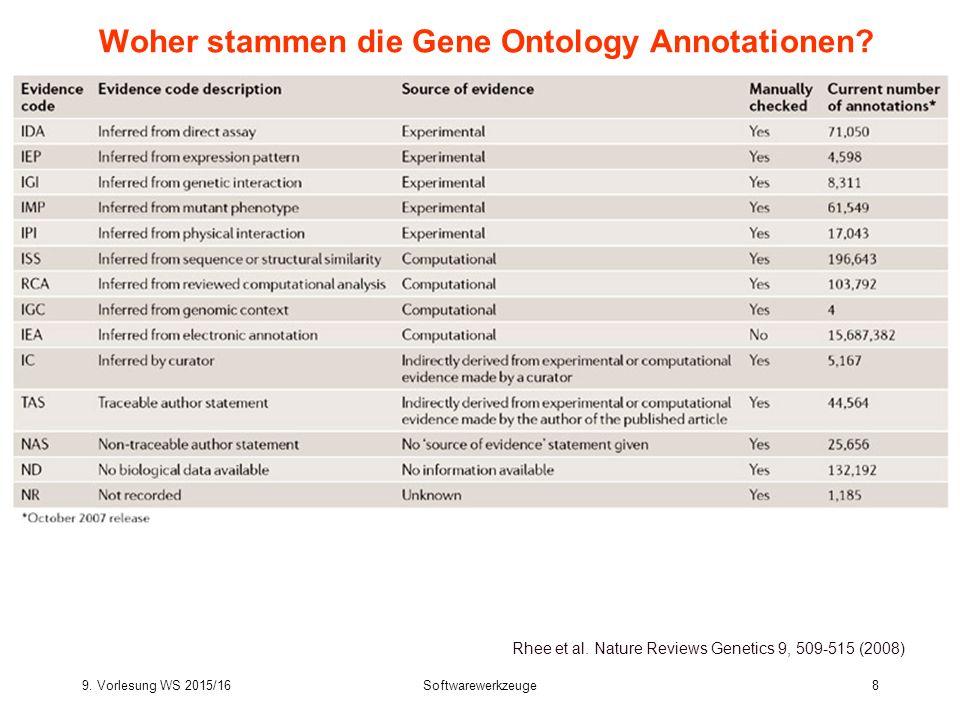 9. Vorlesung WS 2015/16Softwarewerkzeuge8 Woher stammen die Gene Ontology Annotationen.