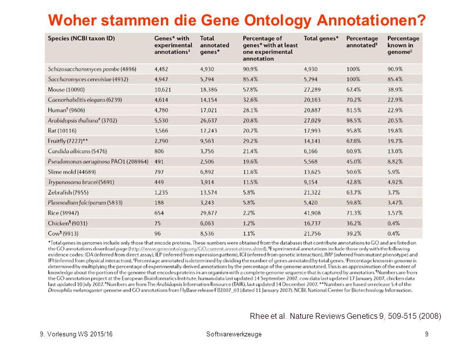 9. Vorlesung WS 2015/16Softwarewerkzeuge9 Woher stammen die Gene Ontology Annotationen.
