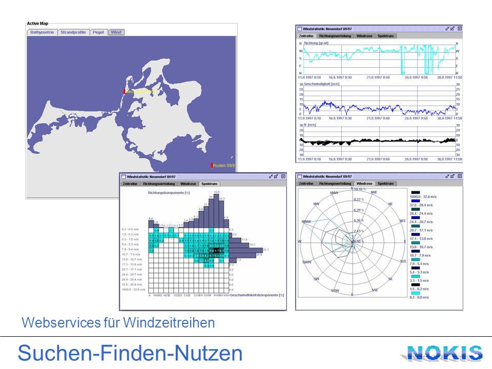 Suchen-Finden-Nutzen Webservices für Windzeitreihen