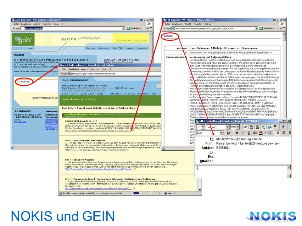 NOKIS und GEIN