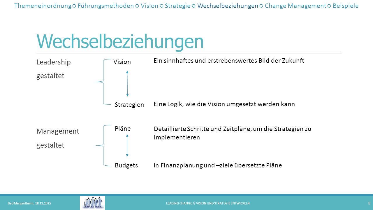 Wechselbeziehungen Leadership gestaltet Management gestaltet Bad Mergentheim, 18.12.2015LEADING CHANGE // VISION UND STRATEGIE ENTWICKELN 8 Vision Str