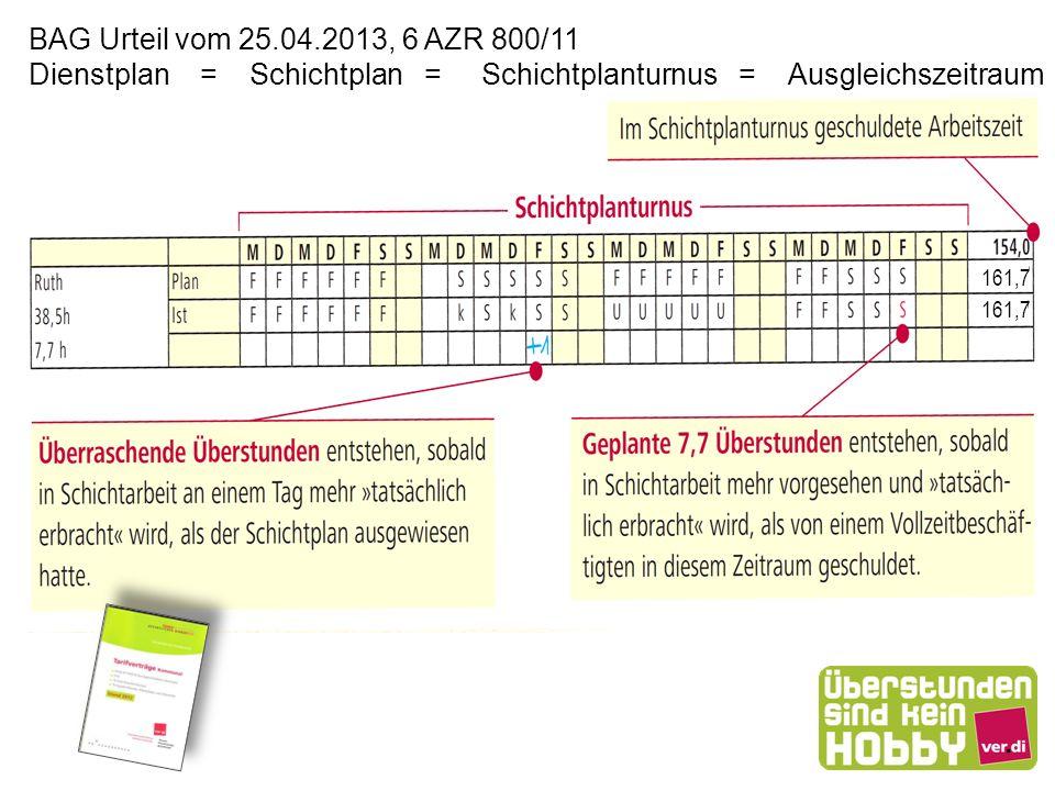BAG Urteil vom 25.04.2013, 6 AZR 800/11 Dienstplan = Schichtplan = Schichtplanturnus = Ausgleichszeitraum 161,7