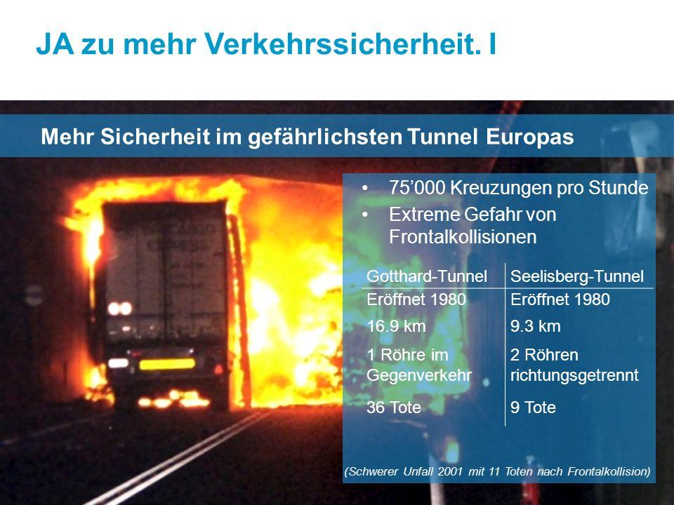 JA zu mehr Verkehrssicherheit. I 75'000 Kreuzungen pro Stunde Extreme Gefahr von Frontalkollisionen Mehr Sicherheit im gefährlichsten Tunnel Europas G