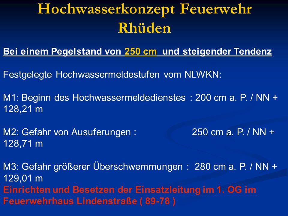 Bei einem Pegelstand von 250 cm und steigender Tendenz Festgelegte Hochwassermeldestufen vom NLWKN: M1: Beginn des Hochwassermeldedienstes : 200 cm a.