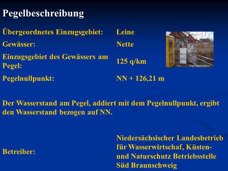 Pegelbeschreibung Übergeordnetes Einzugsgebiet:Leine Gewässer:Nette Einzugsgebiet des Gewässers am Pegel: 125 q/km Pegelnullpunkt:NN + 126,21 m Der Wa
