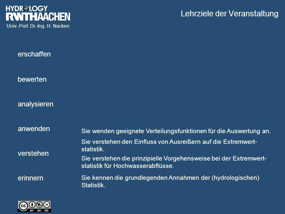 Univ.-Prof. Dr.-Ing. H. Nacken Schanzwehr vor dem Baubeginn