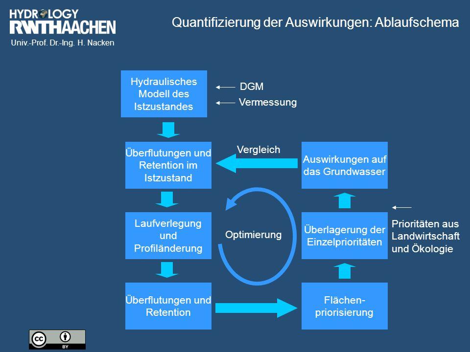 Univ.-Prof. Dr.-Ing. H. Nacken Hydraulisches Modell des Istzustandes Überflutungen und Retention im Istzustand Laufverlegung und Profiländerung Überfl