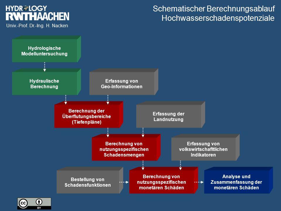 Univ.-Prof. Dr.-Ing. H. Nacken Hydrologische Modelluntersuchung Hydraulische Berechnung Erfassung von Geo-Informationen Berechnung der Überflutungsber
