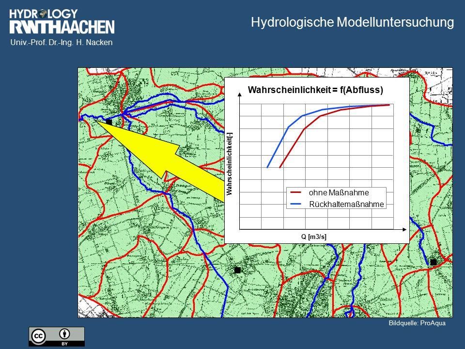 Univ.-Prof. Dr.-Ing. H. Nacken Hydrologische Modelluntersuchung Q [m3/s] Wahrscheinlichkeit[-] ohne Maßnahme Rückhaltemaßnahme Wahrscheinlichkeit = f(