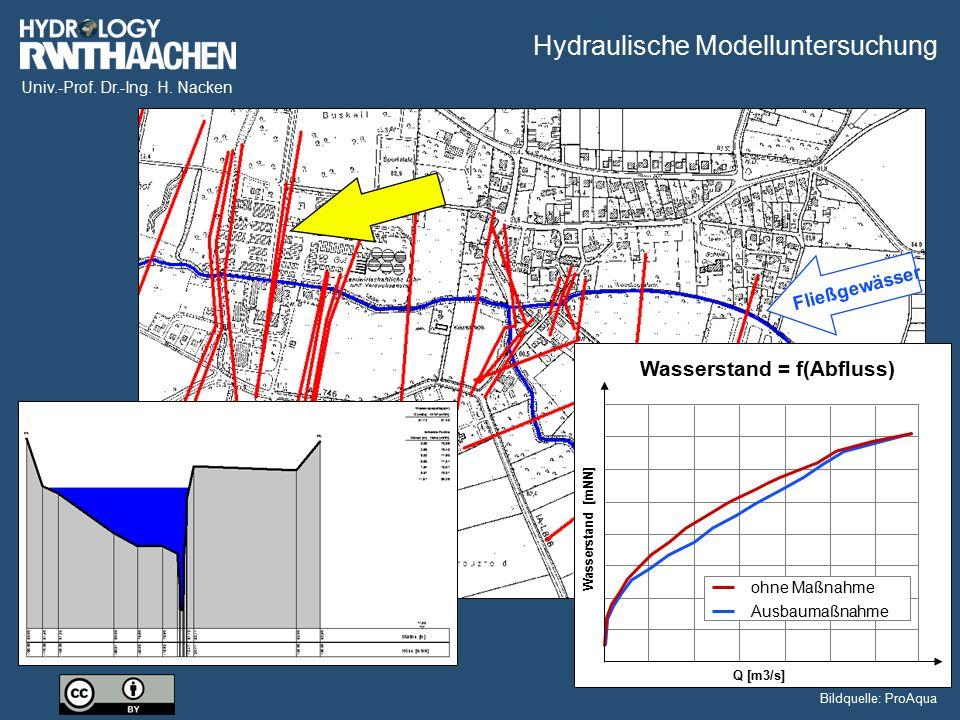 Univ.-Prof. Dr.-Ing. H. Nacken Hydraulische Modelluntersuchung Fließgewässer Q [m3/s] Wasserstand [mNN] ohne Maßnahme Ausbaumaßnahme Wasserstand = f(A