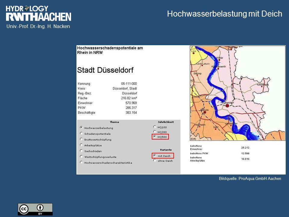 Univ.-Prof. Dr.-Ing. H. Nacken Bildquelle: ProAqua GmbH Aachen Hochwasserbelastung ohne Deich
