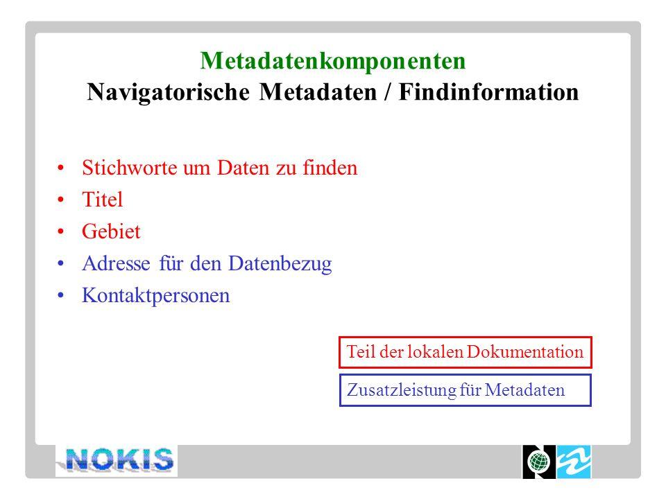 Metadatenkomponenten Navigatorische Metadaten / Findinformation Stichworte um Daten zu finden Titel Gebiet Adresse für den Datenbezug Kontaktpersonen Teil der lokalen Dokumentation Zusatzleistung für Metadaten