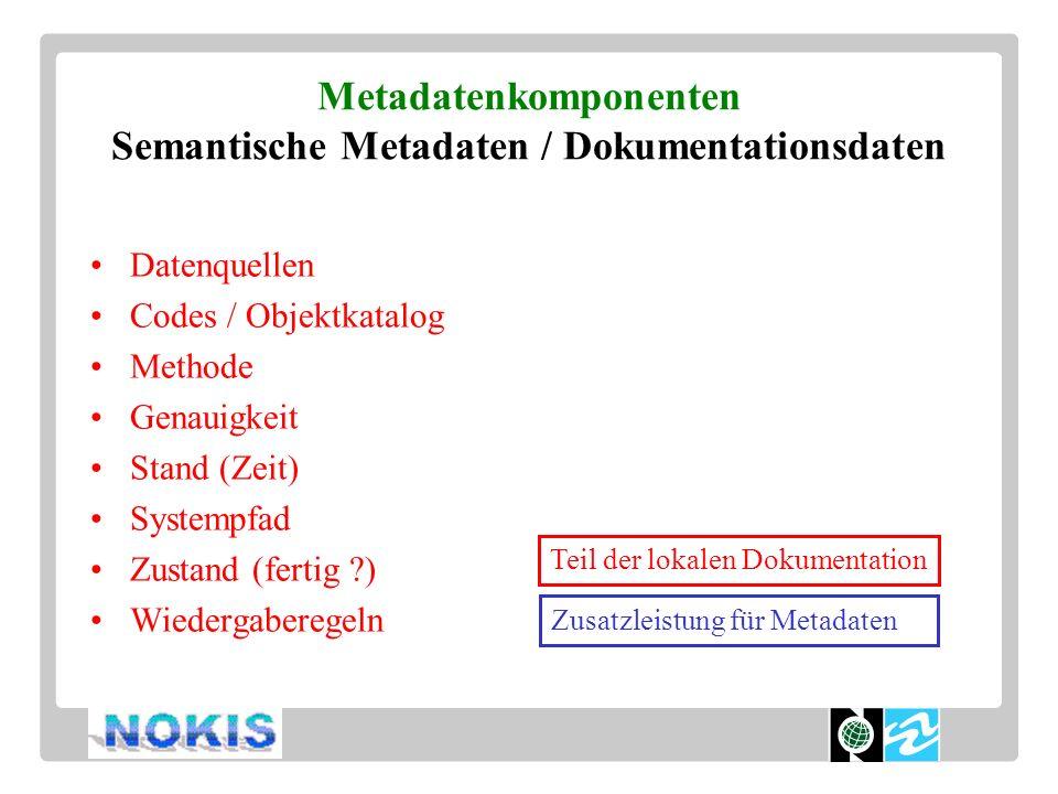 Metadatenkomponenten Semantische Metadaten / Dokumentationsdaten Datenquellen Codes / Objektkatalog Methode Genauigkeit Stand (Zeit) Systempfad Zustan