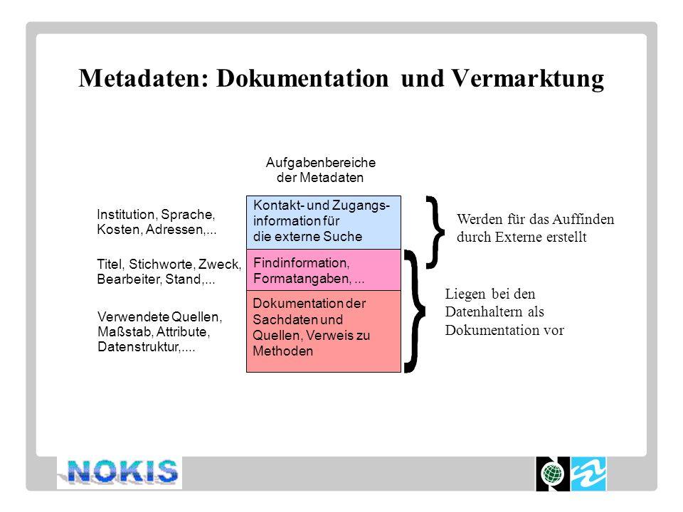 Metadaten: Dokumentation und Vermarktung Dokumentation der Sachdaten und Quellen, Verweis zu Methoden Findinformation, Formatangaben,... Kontakt- und
