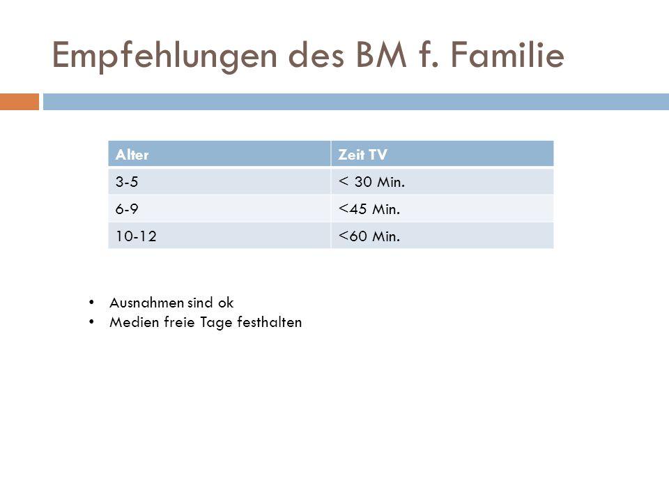 Empfehlungen des BM f. Familie AlterZeit TV 3-5< 30 Min.