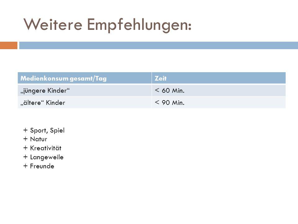 """Weitere Empfehlungen: Medienkonsum gesamt/TagZeit """"jüngere Kinder < 60 Min."""