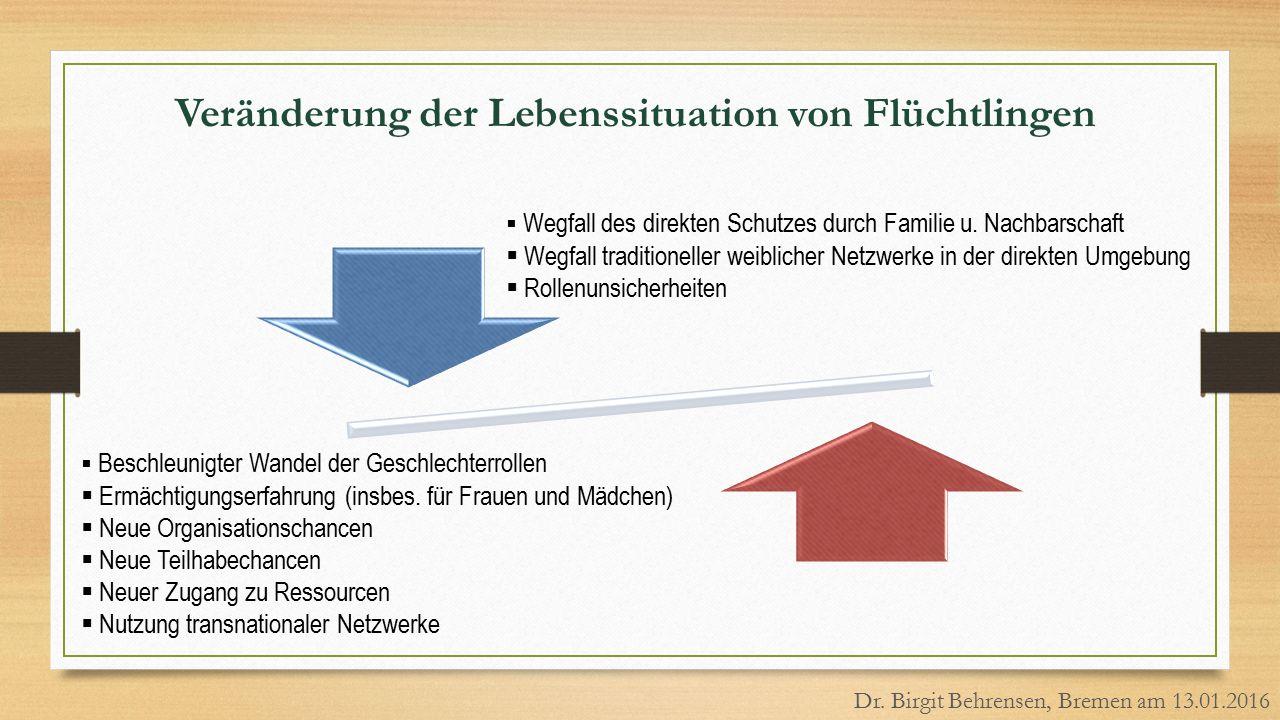 Veränderung der Lebenssituation von Flüchtlingen  Wegfall des direkten Schutzes durch Familie u. Nachbarschaft  Wegfall traditioneller weiblicher Ne
