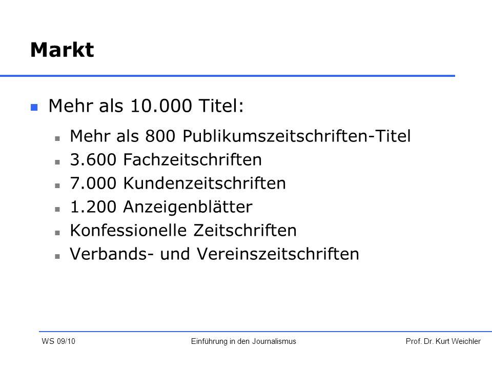 Markt Mehr als 10.000 Titel: Mehr als 800 Publikumszeitschriften-Titel 3.600 Fachzeitschriften 7.000 Kundenzeitschriften 1.200 Anzeigenblätter Konfess