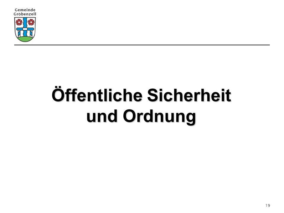 Gemeinde Gröbenzell 19 Öffentliche Sicherheit und Ordnung
