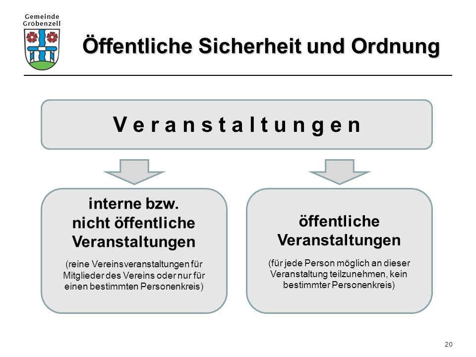Gemeinde Gröbenzell 20 Öffentliche Sicherheit und Ordnung Öffentliche Sicherheit und Ordnung V e r a n s t a l t u n g e n interne bzw. nicht öffentli