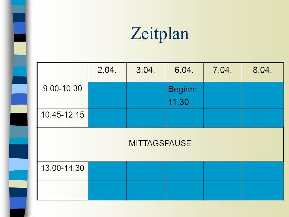 Zeitplan 2.04.3.04.6.04.7.04.8.04. 9.00-10.30 Beginn: 11.30 10.45-12.15 MITTAGSPAUSE 13.00-14.30