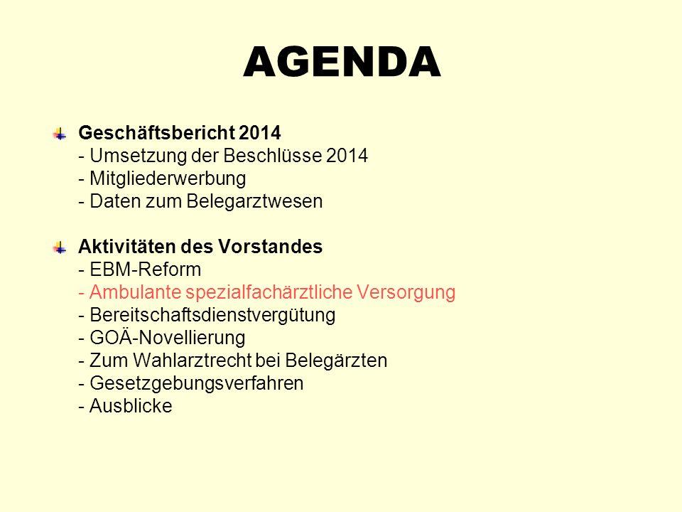 AGENDA Geschäftsbericht 2014 - Umsetzung der Beschlüsse 2014 - Mitgliederwerbung - Daten zum Belegarztwesen Aktivitäten des Vorstandes - EBM-Reform -