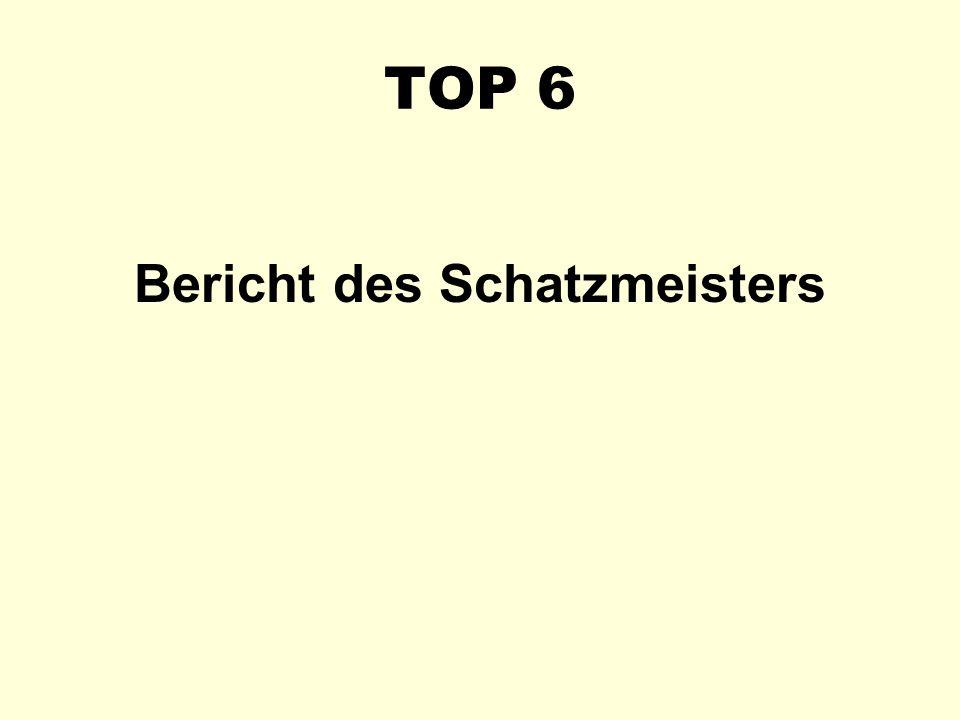 TOP 6 Bericht des Schatzmeisters