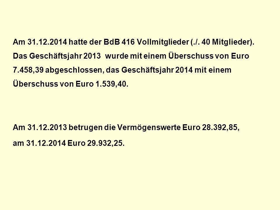 Am 31.12.2014 hatte der BdB 416 Vollmitglieder (./. 40 Mitglieder). Das Geschäftsjahr 2013 wurde mit einem Überschuss von Euro 7.458,39 abgeschlossen,