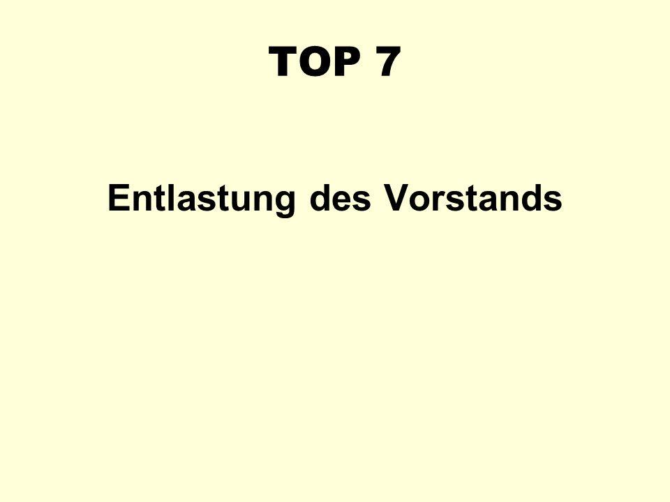 TOP 7 Entlastung des Vorstands