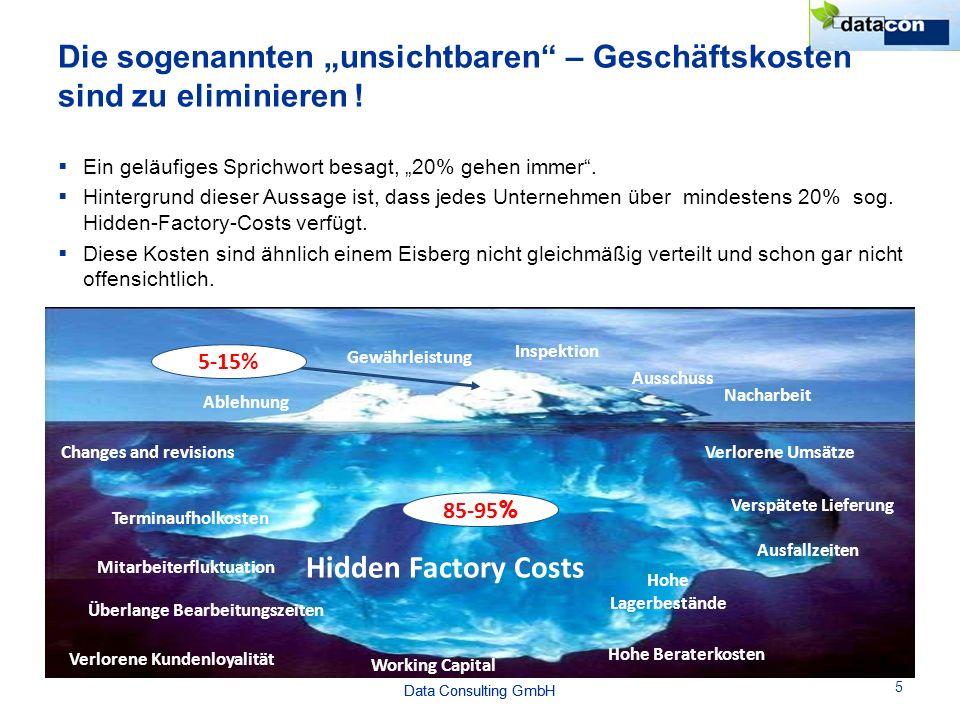 """Data Consulting GmbH Die sogenannten """"unsichtbaren"""" – Geschäftskosten sind zu eliminieren ! 5 Ausschuss Nacharbeit Inspektion Gewährleistung Ablehnung"""
