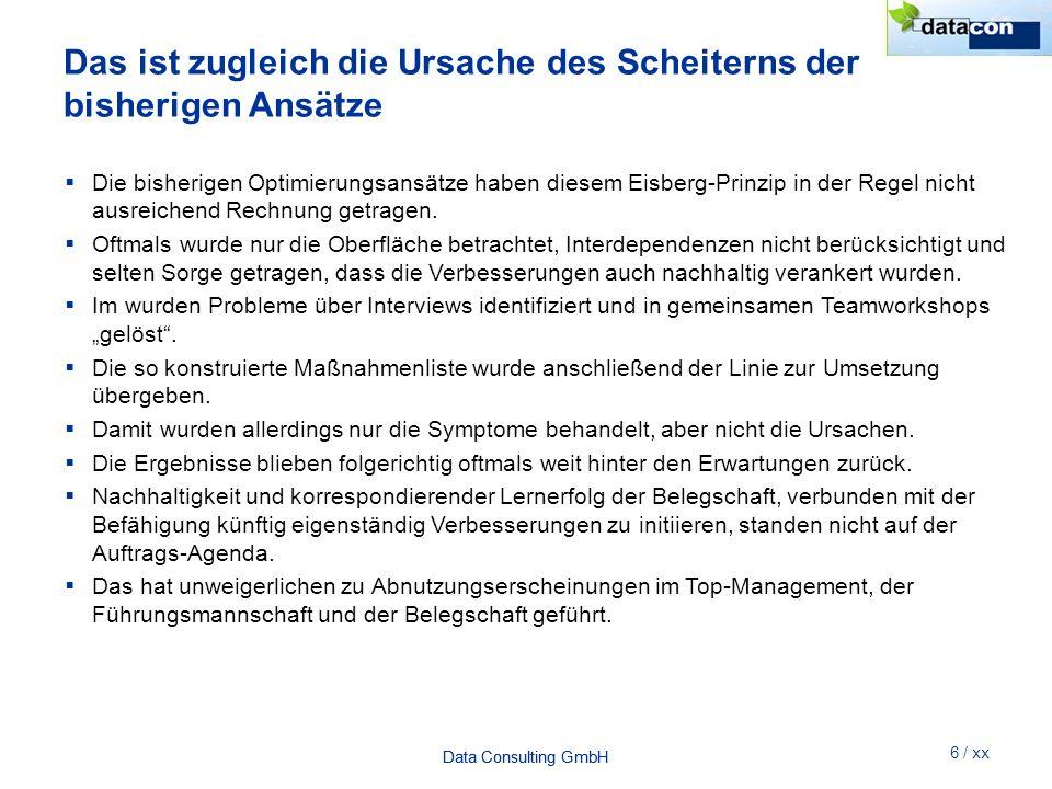 Data Consulting GmbH Das ist zugleich die Ursache des Scheiterns der bisherigen Ansätze 6 / xx  Die bisherigen Optimierungsansätze haben diesem Eisberg-Prinzip in der Regel nicht ausreichend Rechnung getragen.