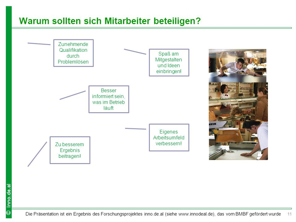 11 Die Präsentation ist ein Ergebnis des Forschungsprojektes inno.de.al (siehe www.innodeal.de), das vom BMBF gefördert wurde © inno.de.al Warum sollten sich Mitarbeiter beteiligen.