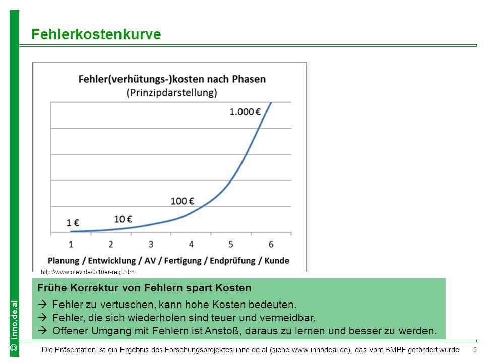 5 Die Präsentation ist ein Ergebnis des Forschungsprojektes inno.de.al (siehe www.innodeal.de), das vom BMBF gefördert wurde © inno.de.al Fehlerkostenkurve http://www.olev.de/0/10er-regl.htm Frühe Korrektur von Fehlern spart Kosten  Fehler zu vertuschen, kann hohe Kosten bedeuten.