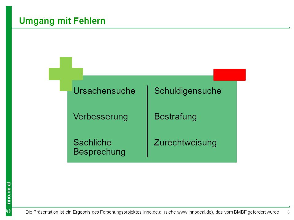 6 Die Präsentation ist ein Ergebnis des Forschungsprojektes inno.de.al (siehe www.innodeal.de), das vom BMBF gefördert wurde © inno.de.al Umgang mit Fehlern Ursachensuche Verbesserung Sachliche Besprechung Schuldigensuche Bestrafung Zurechtweisung