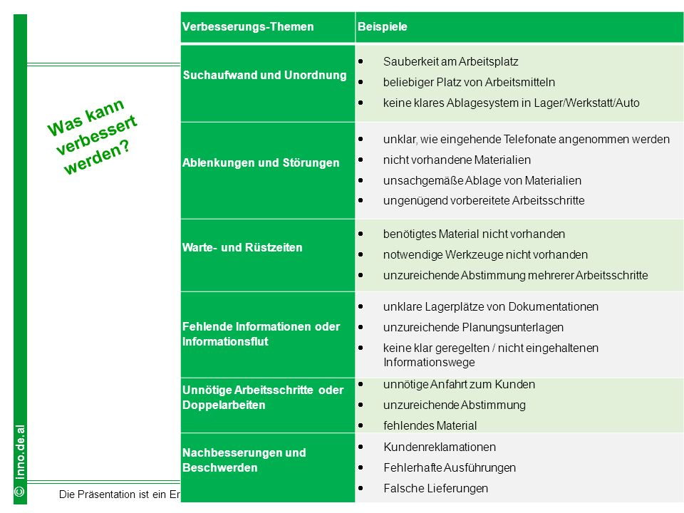 8 Die Präsentation ist ein Ergebnis des Forschungsprojektes inno.de.al (siehe www.innodeal.de), das vom BMBF gefördert wurde © inno.de.al Was kann ver