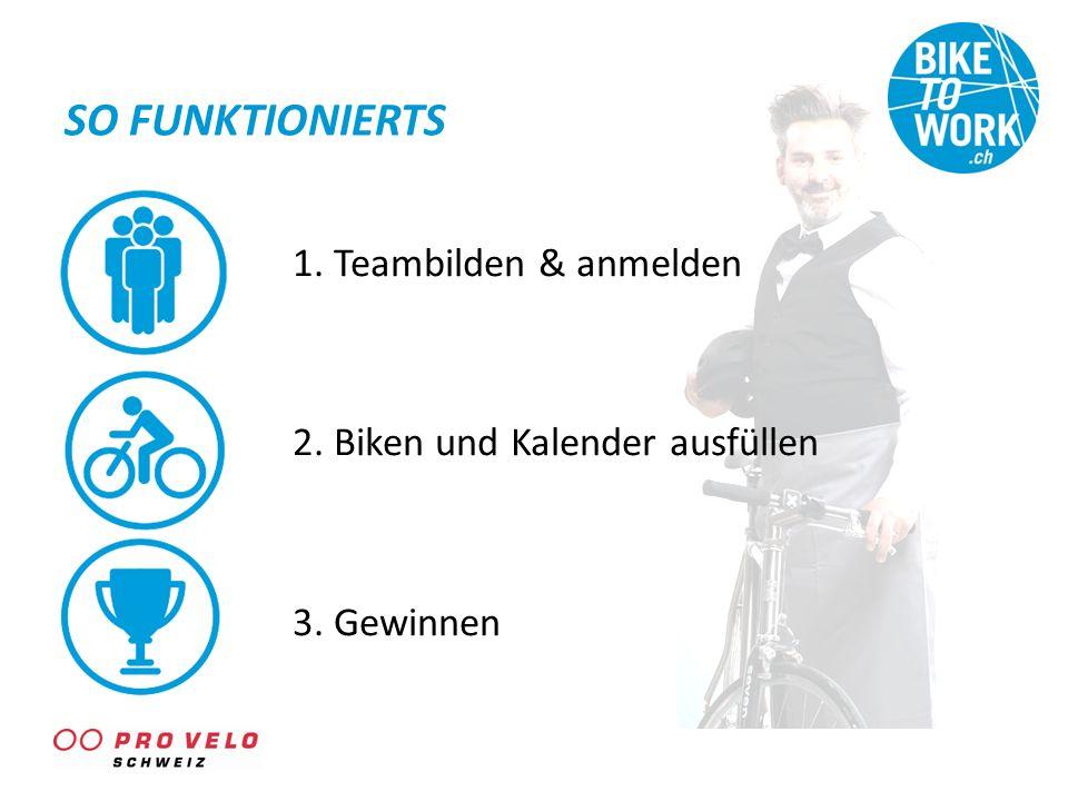 SO FUNKTIONIERTS 1. Teambilden & anmelden 2. Biken und Kalender ausfüllen 3. Gewinnen