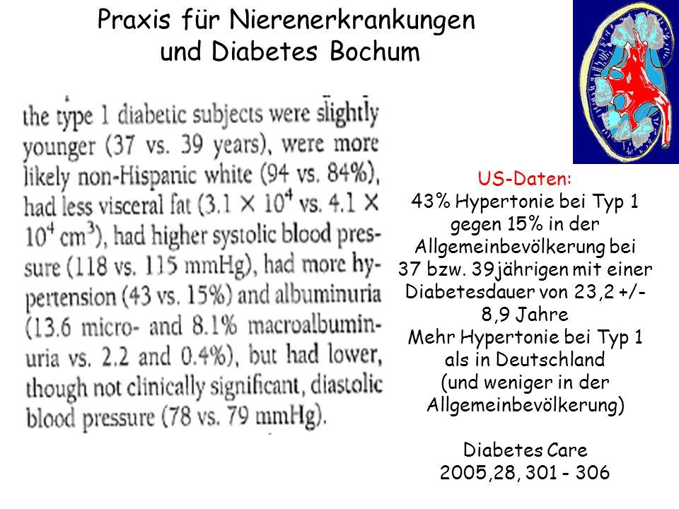 Praxis für Nierenerkrankungen und Diabetes Bochum US-Daten: 43% Hypertonie bei Typ 1 gegen 15% in der Allgemeinbevölkerung bei 37 bzw. 39jährigen mit