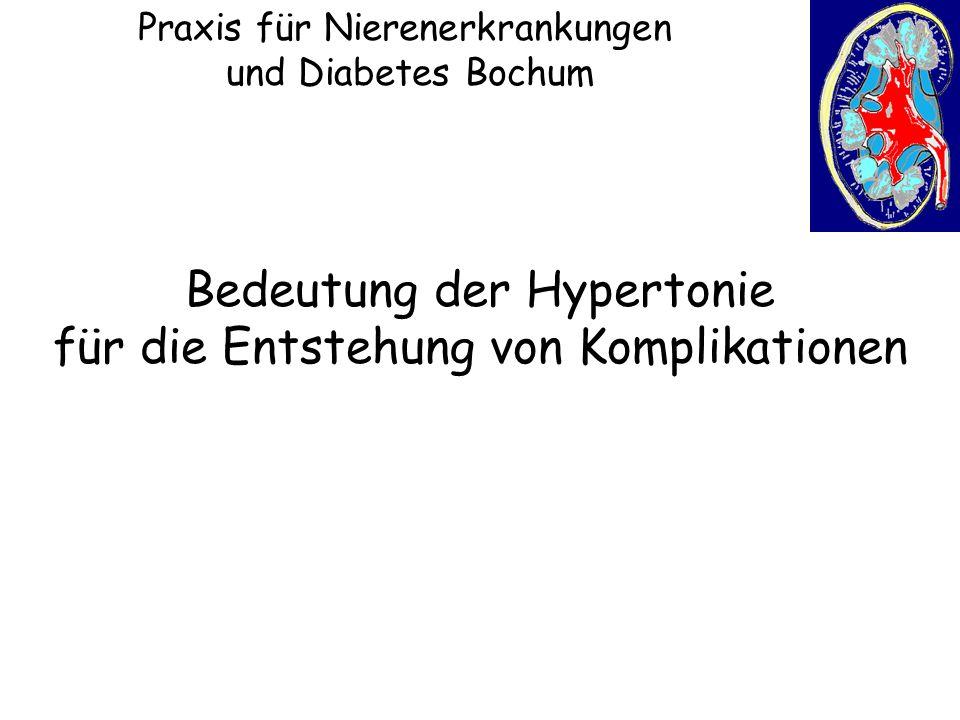 Praxis für Nierenerkrankungen und Diabetes Bochum Bedeutung der Hypertonie für die Entstehung von Komplikationen