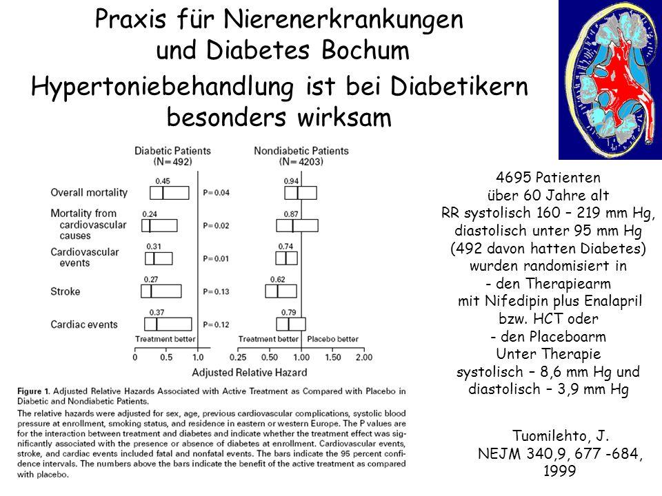 Praxis für Nierenerkrankungen und Diabetes Bochum 4695 Patienten über 60 Jahre alt RR systolisch 160 – 219 mm Hg, diastolisch unter 95 mm Hg (492 davo