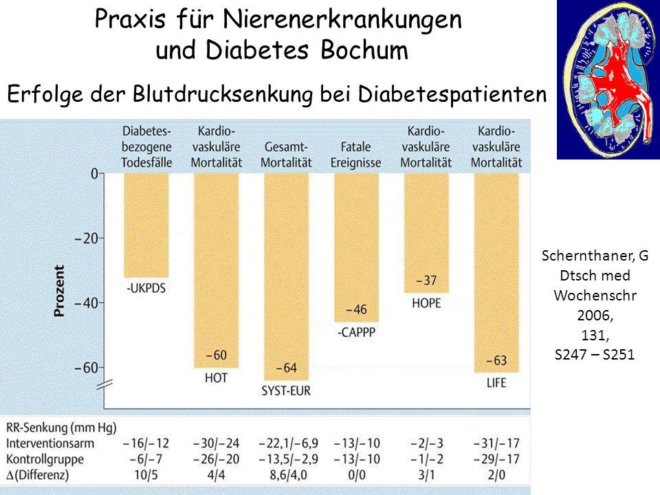 Praxis für Nierenerkrankungen und Diabetes Bochum Schernthaner, G Dtsch med Wochenschr 2006, 131, S247 – S251 Erfolge der Blutdrucksenkung bei Diabete