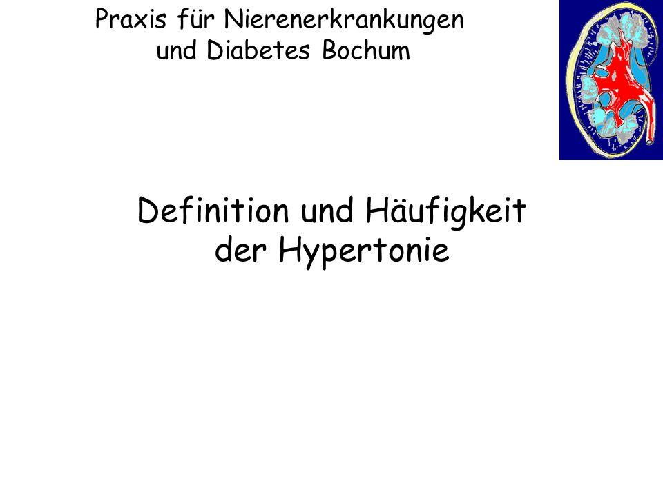 Praxis für Nierenerkrankungen und Diabetes Bochum Klassifikation des Blutdrucks nach WHO und Int.Soc.Hypertension 1999 systolisch diastolisch Optimal < 120 < 80 Normal < 130 <85 Hoch normal 130-139 85 – 89 Hochdruck: Grad 1 140-159 90 -99 Grad 2 160-179 100-109 Grad 3 >180 >110 Isolierte syst.