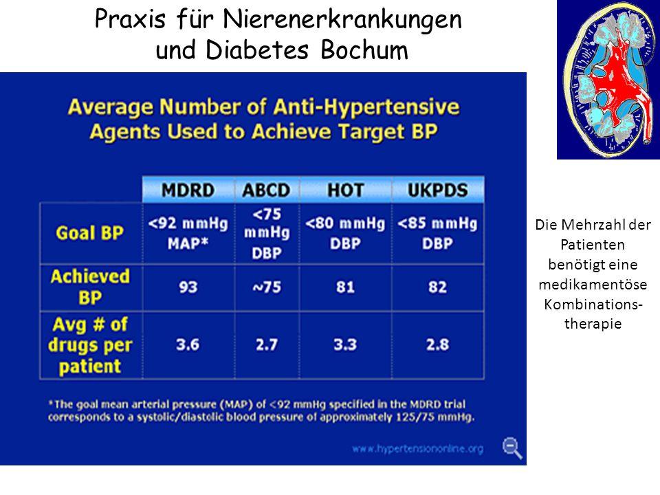 Praxis für Nierenerkrankungen und Diabetes Bochum Die Mehrzahl der Patienten benötigt eine medikamentöse Kombinations- therapie