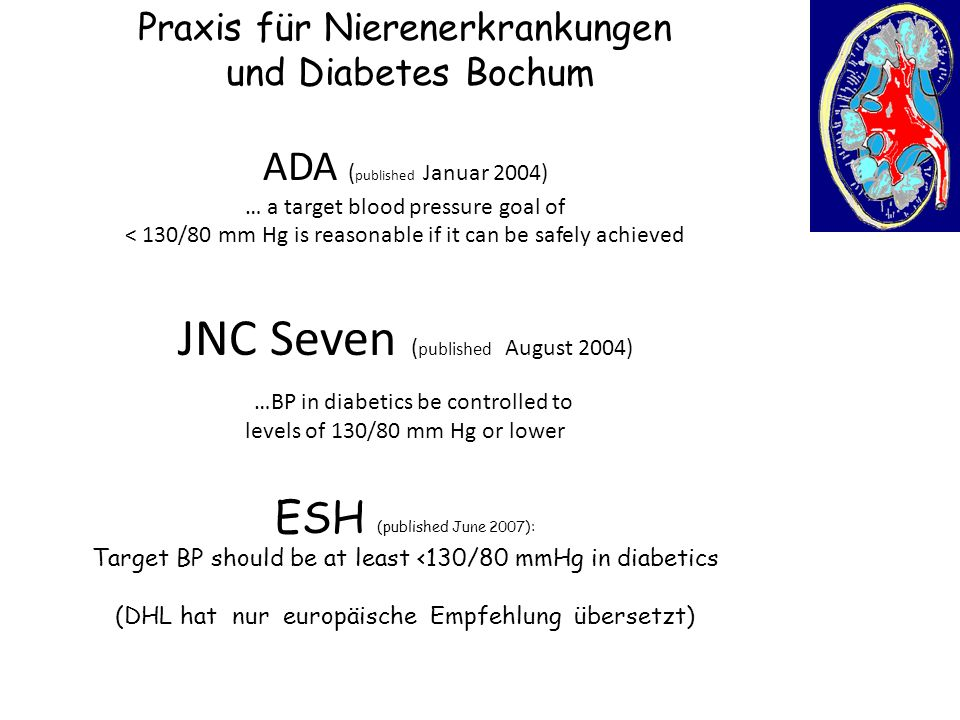 Praxis für Nierenerkrankungen und Diabetes Bochum ADA ( published Januar 2004) … a target blood pressure goal of < 130/80 mm Hg is reasonable if it can be safely achieved JNC Seven ( published August 2004) ……BP in diabetics be controlled to levels of 130/80 mm Hg or lower ESH (published June 2007): Target BP should be at least <130/80 mmHg in diabetics (DHL hat nur europäische Empfehlung übersetzt)