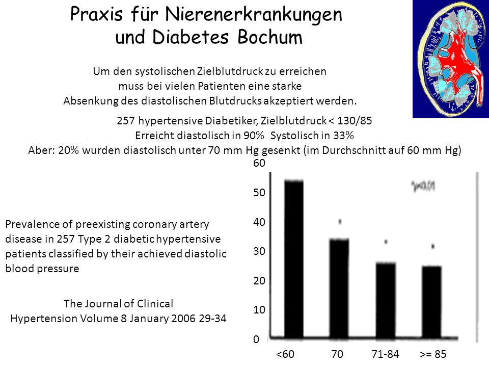 Praxis für Nierenerkrankungen und Diabetes Bochum Um den systolischen Zielblutdruck zu erreichen muss bei vielen Patienten eine starke Absenkung des d