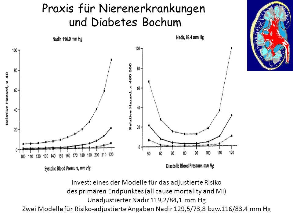 Praxis für Nierenerkrankungen und Diabetes Bochum Invest: eines der Modelle für das adjustierte Risiko des primären Endpunktes (all cause mortality an