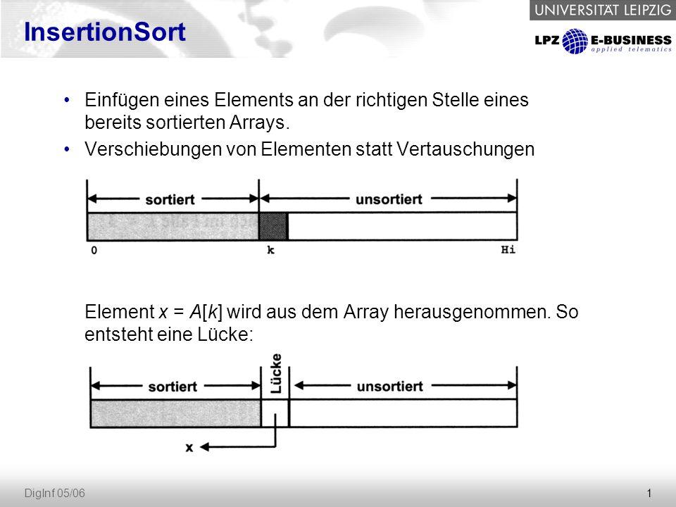 1 DigInf 05/06 Einfügen eines Elements an der richtigen Stelle eines bereits sortierten Arrays. Verschiebungen von Elementen statt Vertauschungen Elem